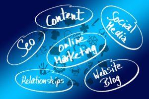 SEO-tekster og tekster til sociale medier og nyhedsbreve.